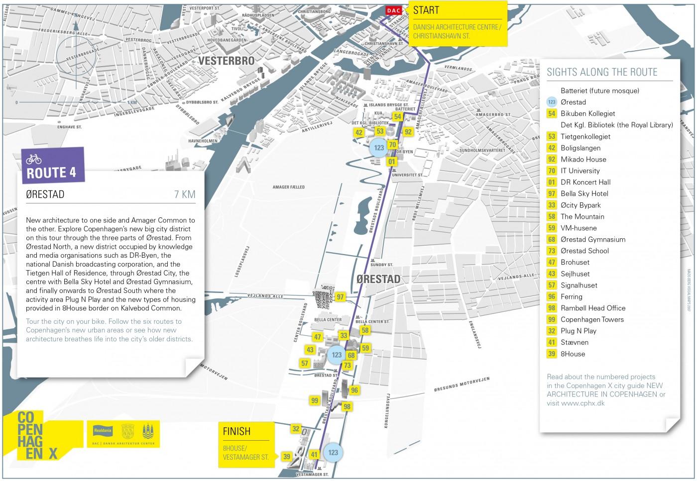 ruta en bici CPH